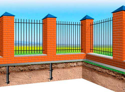 Как сделать забор с кирпичными столбами своими руками: виды кладки, выбор материала