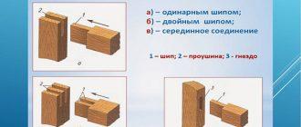 § 12. соединение деталей из древесины шурупами и саморезами
