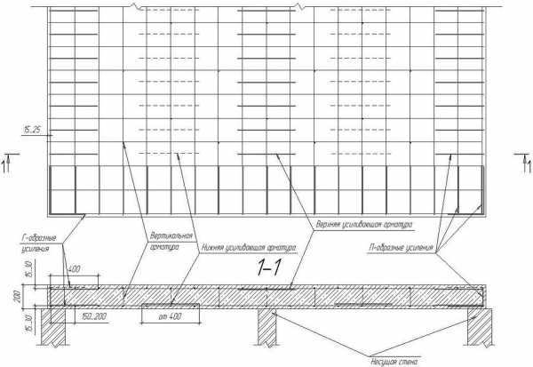 Армирование бетонной плиты: все, что вы хотели знать