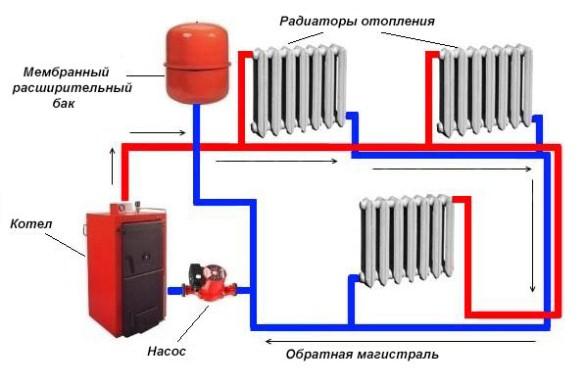 монтаж расширительного бака отопления закрытого типа