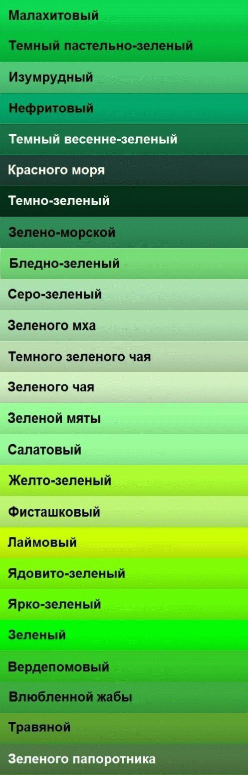 Что означает зеленый цвет