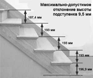 высота ступенек на лестнице по стандарту