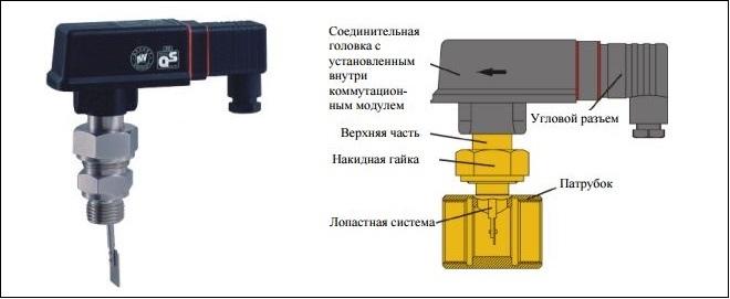 Как выбрать качественный датчик протока воды для котла?