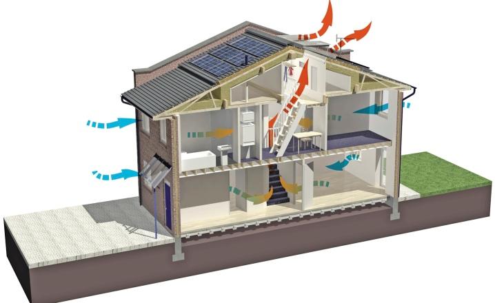Выбираем рекуператор для частного дома