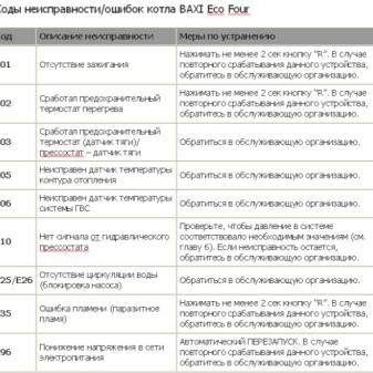 Baxi (бакси) — ошибка e25