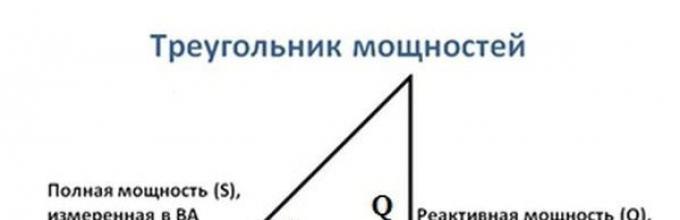 Сколько ватт(вт) в 1 киловатте(квт): таблица и пример перевода