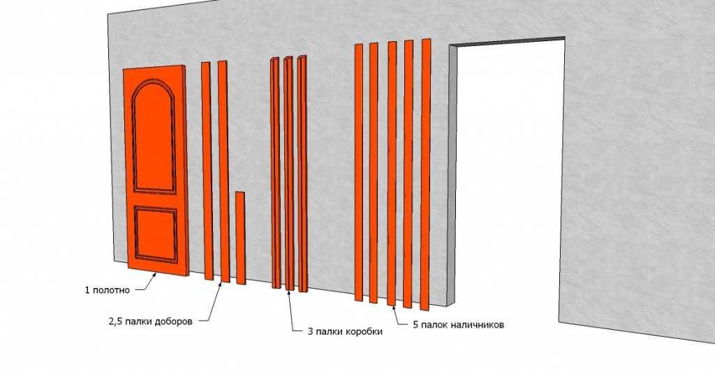 как правильно устанавливать межкомнатные двери