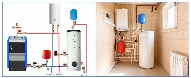где устанавливается расширительный бак в системе отопления