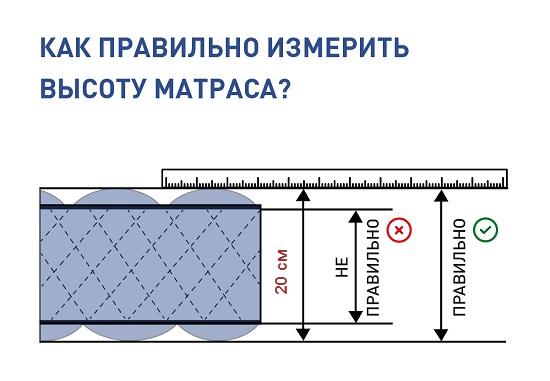 Размеры 1,5-спального постельного белья и полуторной кровати