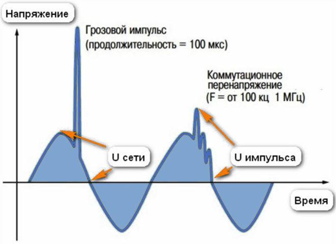 Схема подключения реле напряжения – самэлектрик.ру