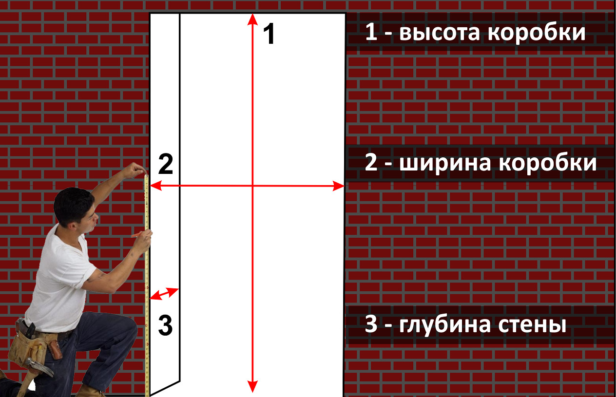 Как выбрать размер входной двери металлической с коробкой