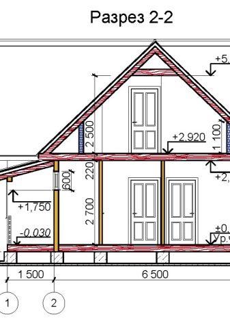 Высота окна: стандартные габариты для частном дома, стандарт  «сталинского» оконного проема и в квартире «хрущевке» по госту