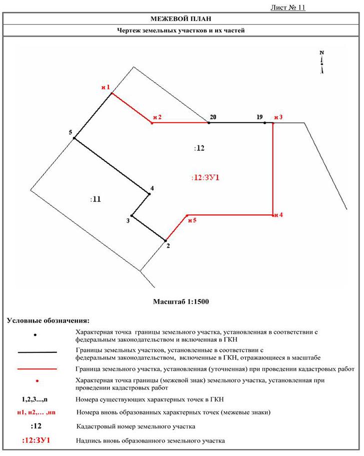 Межевание земельного участка: виды, методы и способы, как формируется стоимость процедуры
