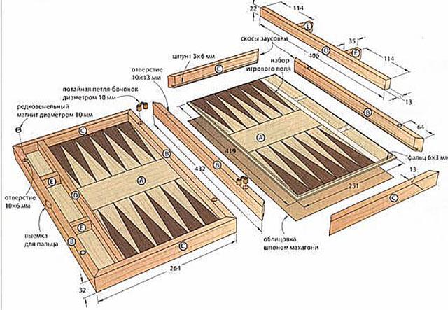 Приемы точения древесины на станках