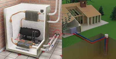 тепловые насосы для отопления частного дома