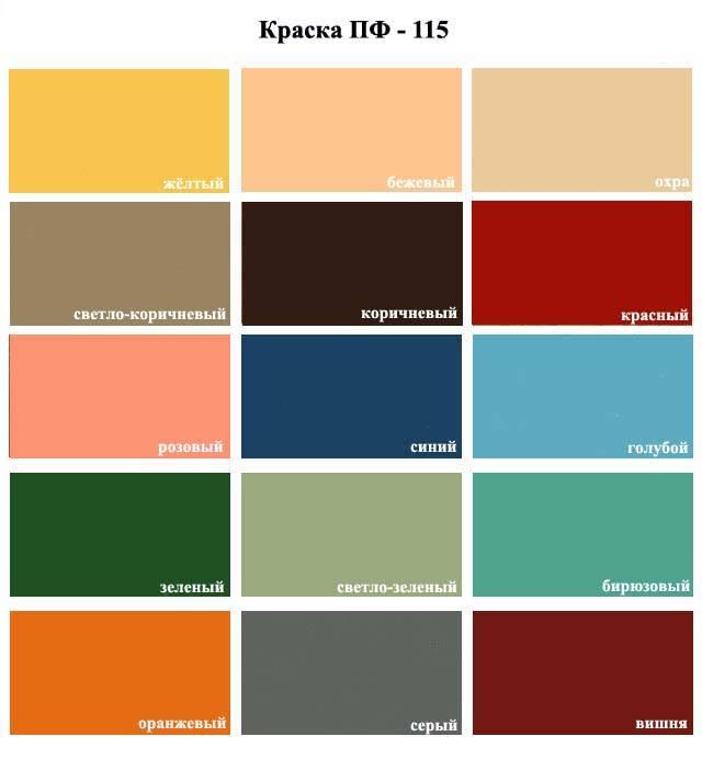 краска пф 115 характеристики