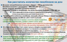 Цены на квартиры в москве и подмосковье