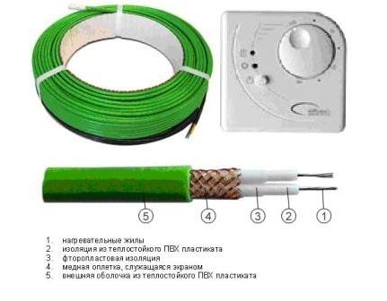 обогрев водопровода греющим кабелем