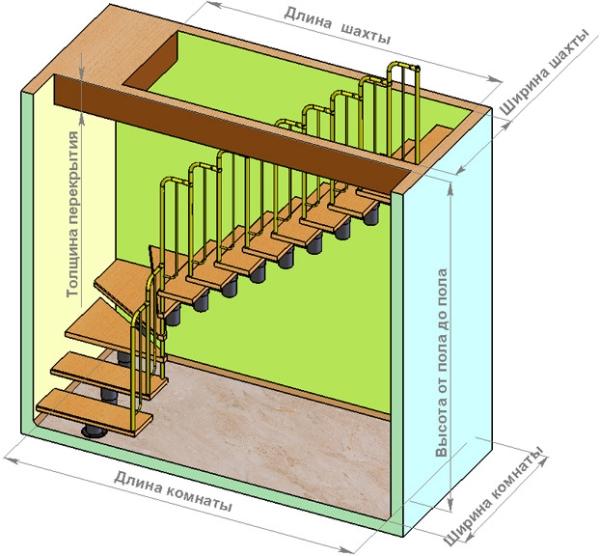 Лестница на второй этаж. деревянные лестницы своими руками.
