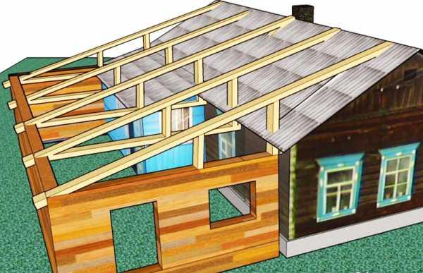 Пристройка к дому: современные проекты и востребованные материалы