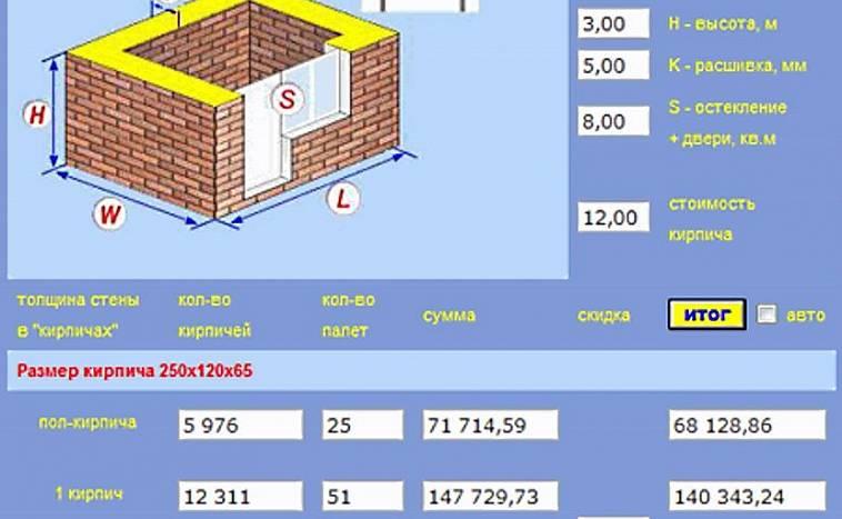 сколько надо денег чтобы построить дом