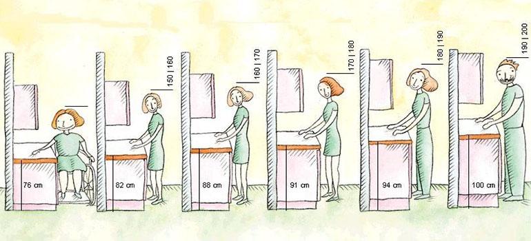 Высота верхних шкафов для кухни (20 фото): стандартные размеры навесного шкафа в гарнитуре для кухни. какая максимальная высота верхних шкафов?
