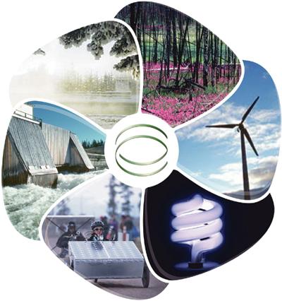 альтернативные источники энергии таблица