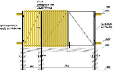 Монтаж откатных ворот своими руками: инструкция с видео