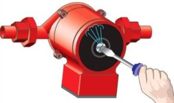Ремонт циркуляционного насоса отопления своими руками: почему греется и шумит