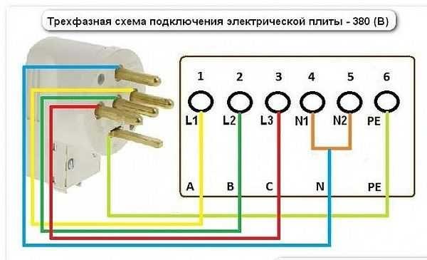 кабель для плиты