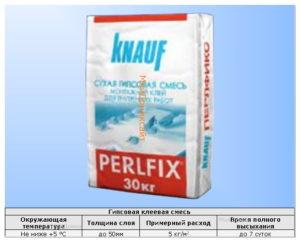 Кнауф перлфикс: технические характеристики, инструкция, аналоги