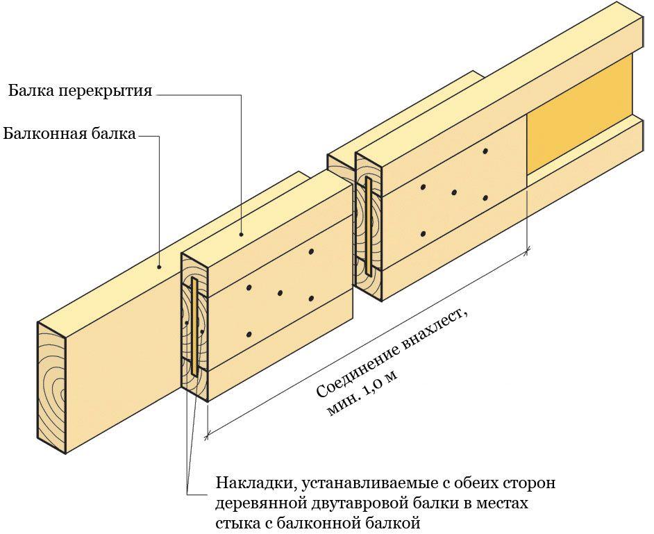 Деревянное остекление балконов: этапы установки, видео!