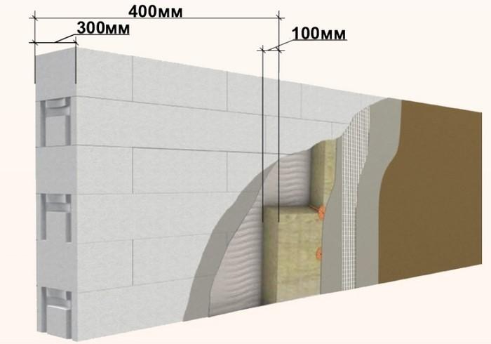 толщина стен из газосиликатных блоков