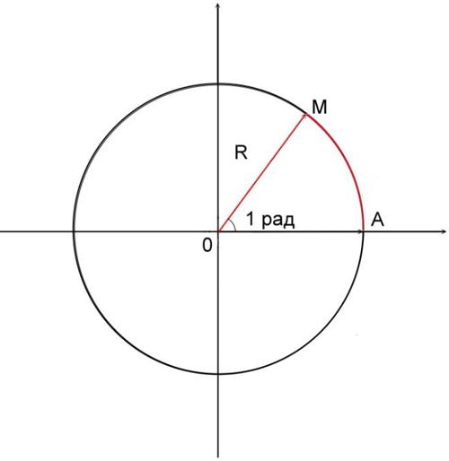 Как высчитать угол 90 градусов рулеткой - инженер пто