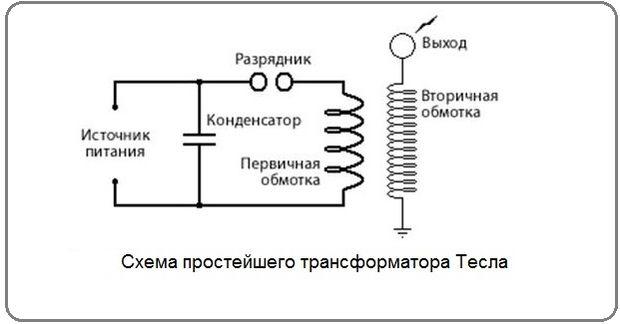 Как получить электричество из земли