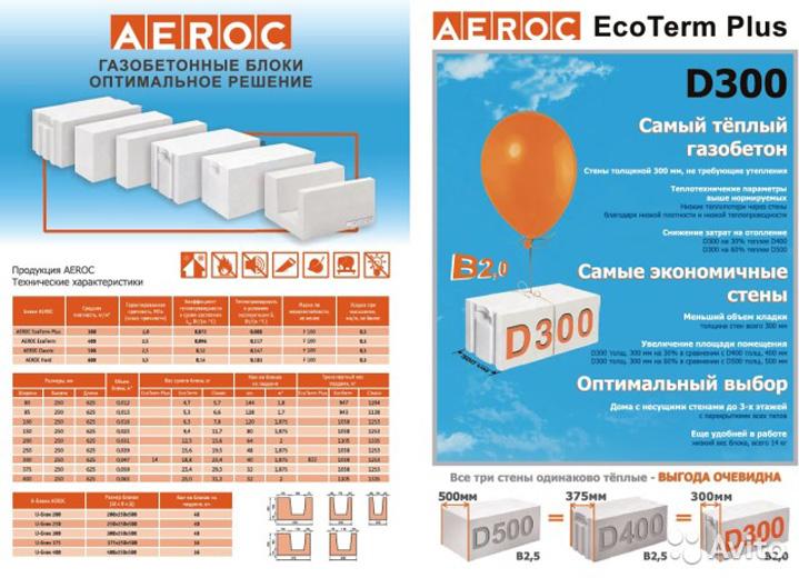 Газоблок aeroc(аэрок): характеристики, отзывы строителей