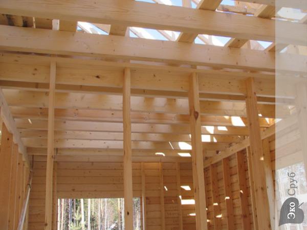 Как сделать межкомнатные перегородки в деревянном доме из гипсокартона