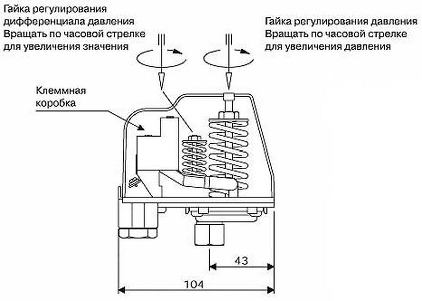реле давления воды в системе водоснабжения