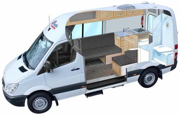 Автодом на колёсах: 7 типов, преимущества и недостатки + 4 совета по выбору | auto-gl.ru