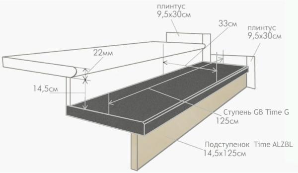 Ступени для крыльца из керамогранита – нескользящее покрытие