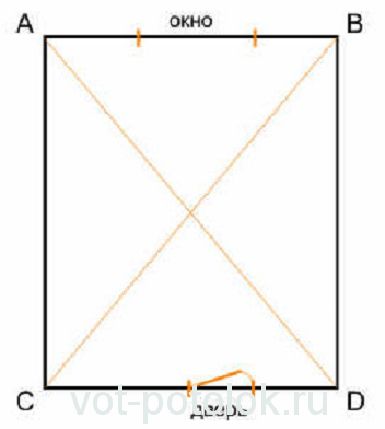 Натяжные потолки випсилинг: преимущества и недостатки