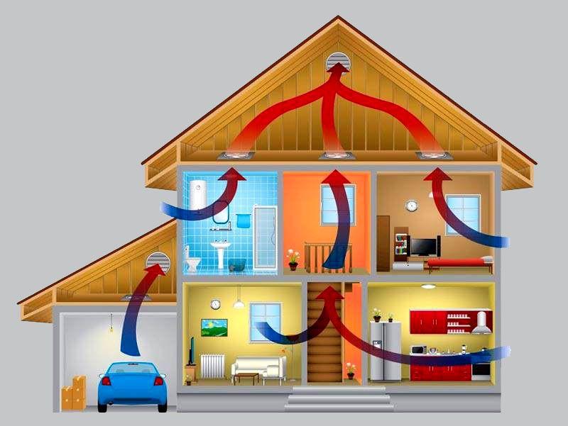 вентиляция в стене частного дома