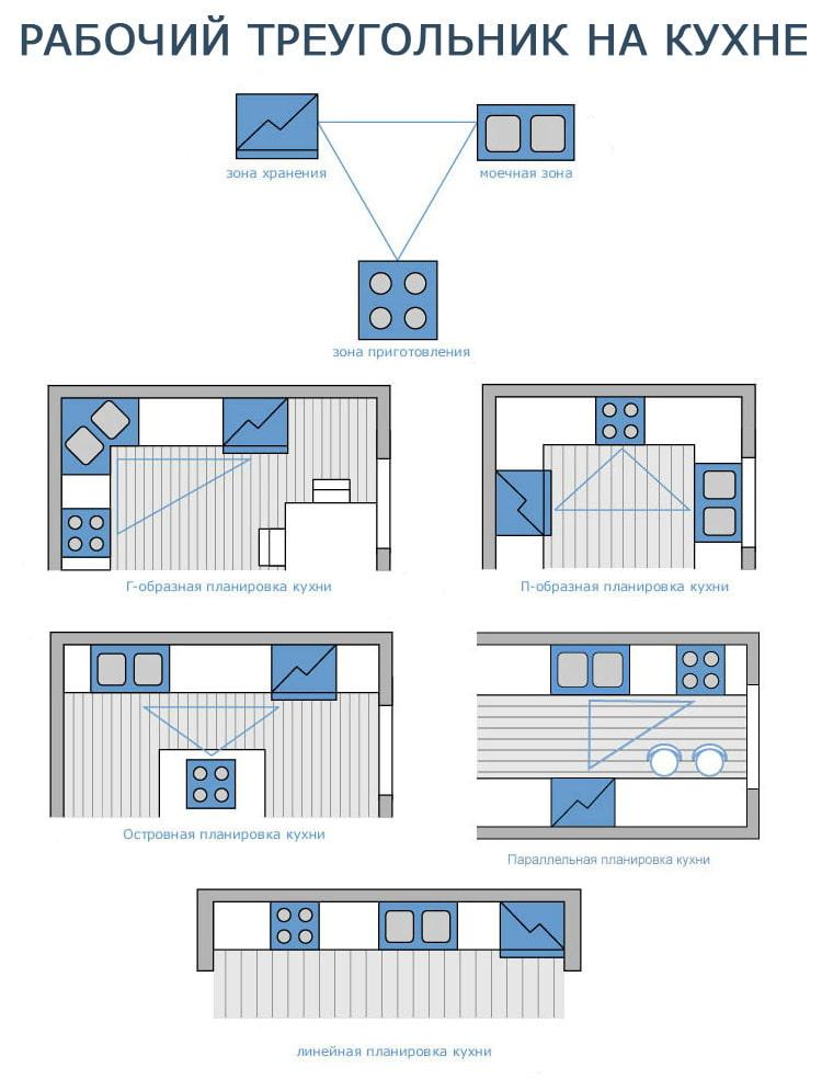 параллельная кухня схема