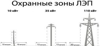 Какое расстояние между столбами электропередач