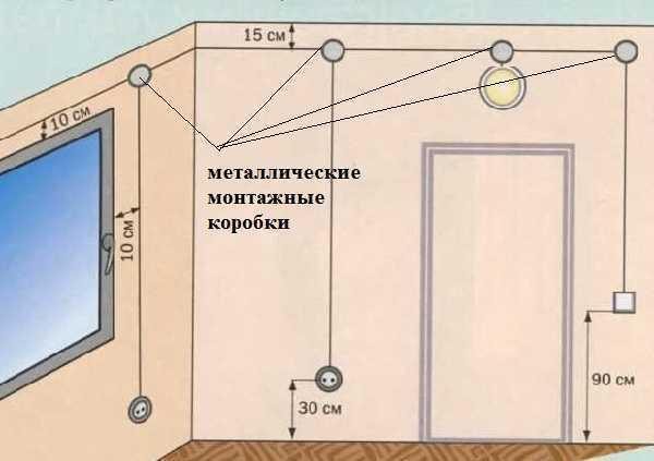 электрика на даче