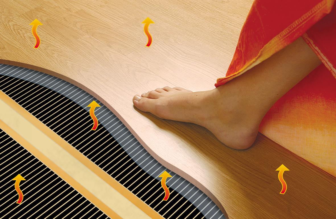 Инфракрасный теплый пол: что это такое, как работает, ик пленка