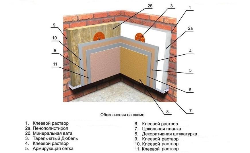Лстк ( лёгкие стальные тонкостенные конструкции)
