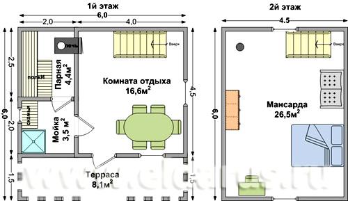 план второго этажа частного дома с лестницей