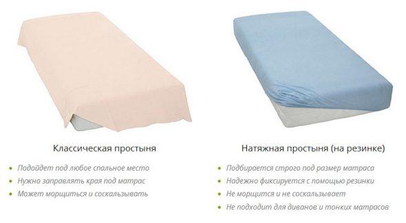 размеры детских одеял таблица стандарт
