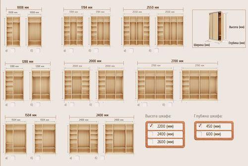 Как сделать шкаф-купе своими руками: чертежи, этапы устройства